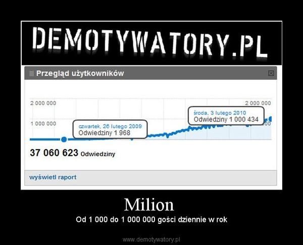 Milion  – Od 1 000 do 1 000 000 gości dziennie w rok