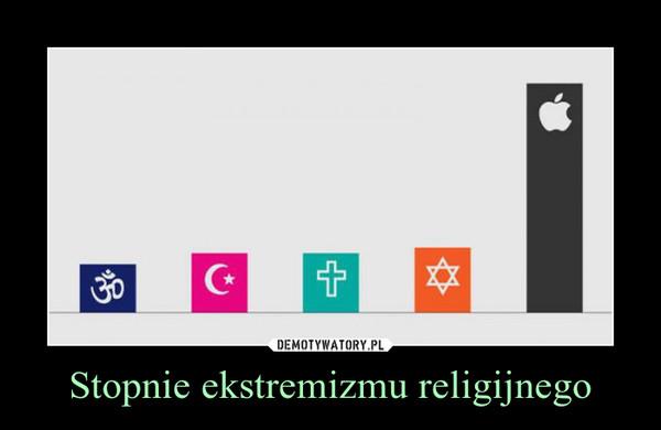 Stopnie ekstremizmu religijnego –