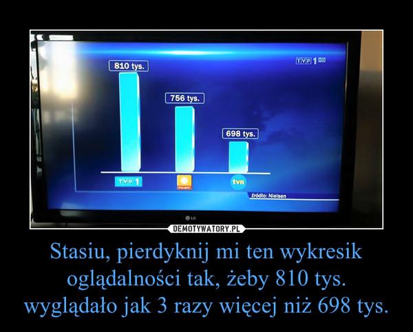 Stasiu, pierdyknij mi ten wykresik oglądalności tak, żeby 810 tys. wyglądało jak 3 razy więcej niż 698 tys. –