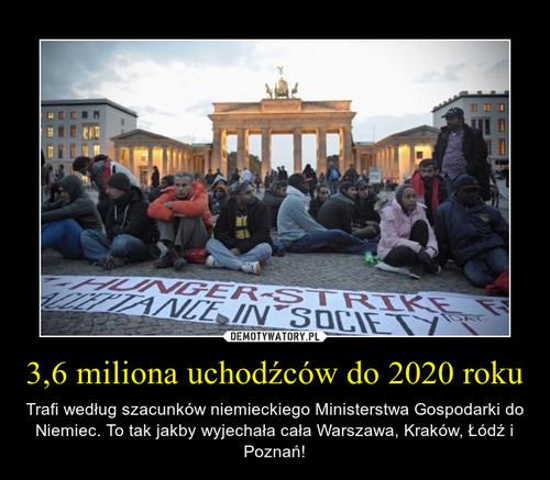 3,6 miliona uchodźców do 2020 roku