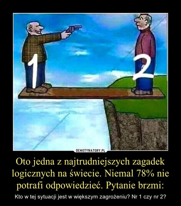 Oto jedna z najtrudniejszych zagadek logicznych na świecie. Niemal 78% nie potrafi odpowiedzieć. Pytanie brzmi: – Kto w tej sytuacji jest w większym zagrożeniu? Nr 1 czy nr 2?