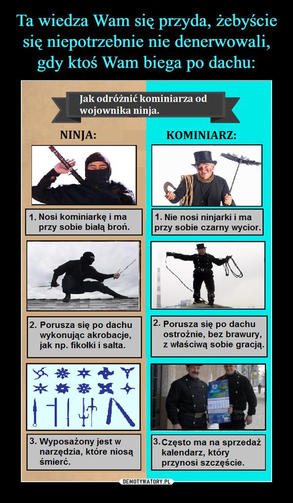 –  Ninja:1. Nosi kominiarkę i maprzy sobie białą broń.2. Porusza się po dachuwykonując akrobacje,jak np. fikołki i salta.3. Wyposażony jest wnarzędzia, które niosąśmierć.Kominiarz:1. Nie nosi ninjarki i maprzy sobie czarny wycior.2. Porusza się po dachuostrożnie, bez brawury,z właściwą sobie gracją3. Często ma na sprzedażkalendarz, któryprzynosi szczęście.