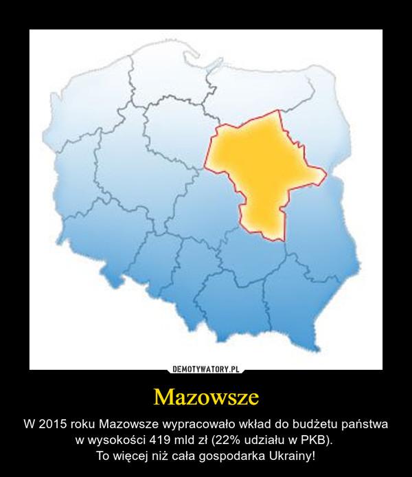 Mazowsze – W 2015 roku Mazowsze wypracowało wkład do budżetu państwa w wysokości 419 mld zł (22% udziału w PKB). To więcej niż cała gospodarka Ukrainy!