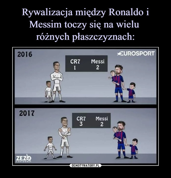 –  CR7 Messi Eurosport Zezo 2016 2017