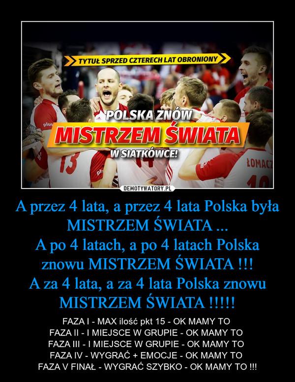 A przez 4 lata, a przez 4 lata Polska była MISTRZEM ŚWIATA ...A po 4 latach, a po 4 latach Polska znowu MISTRZEM ŚWIATA !!!A za 4 lata, a za 4 lata Polska znowu MISTRZEM ŚWIATA !!!!! – FAZA I - MAX ilość pkt 15 - OK MAMY TO FAZA II - I MIEJSCE W GRUPIE - OK MAMY TO FAZA III - I MIEJSCE W GRUPIE - OK MAMY TO FAZA IV - WYGRAĆ + EMOCJE - OK MAMY TO FAZA V FINAŁ - WYGRAĆ SZYBKO - OK MAMY TO !!!