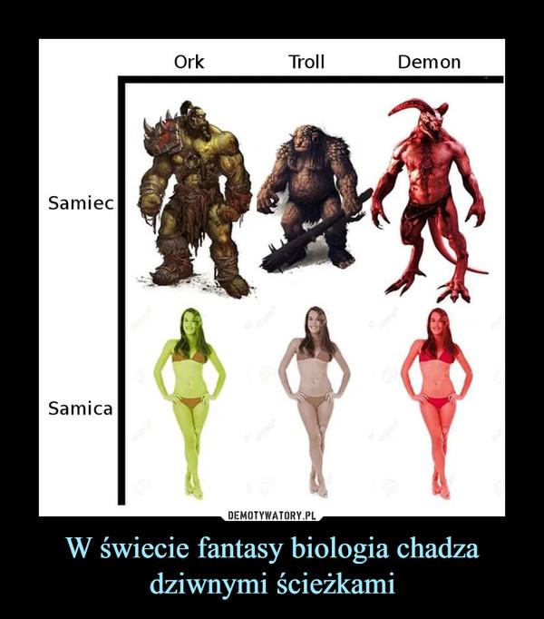 W świecie fantasy biologia chadza dziwnymi ścieżkami –  Ork Troll Demon Samiec Samica