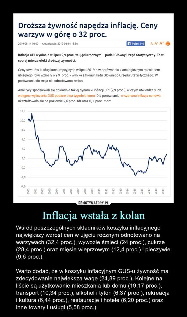 Inflacja wstała z kolan – Wśród poszczególnych składników koszyka inflacyjnego największy wzrost cen w ujęciu rocznym odnotowano na warzywach (32,4 proc.), wywozie śmieci (24 proc.), cukrze (28,4 proc.) oraz mięsie wieprzowym (12,4 proc.) i pieczywie (9,6 proc.).Warto dodać, że w koszyku inflacyjnym GUS-u żywność ma zdecydowanie największą wagę (24,89 proc.). Kolejne na liście są użytkowanie mieszkania lub domu (19,17 proc.), transport (10,34 proc.), alkohol i tytoń (6,37 proc.), rekreacja i kultura (6,44 proc.), restauracje i hotele (6,20 proc.) oraz inne towary i usługi (5,58 proc.) Droższa żywność napędza inflację. Cenywarzyw w górę o 32 proc.201908-141000   ń*6ia**aqa 201908-14 13 58 ■JTrTWUJ      A A' A'Inflacja CPI wyniosła w lipcu 2.9 proc. w ujęciu rocznym - poda) Główny Urząd Statystyczny. To wsporej mierze efekt droższej żywności.Ceny towarów i usług konsumpcyjnych w lipcu 2019 r. w porównaniu z analogicznym miesiącemubiegłego roku wzrosły o 2,9 proc - wynika z komunikatu Głównego Urzędu Statystycznego. Wporównaniu do maja nie odnotowano zmianAnalitycy spodziewali się dokładnie takiej dynamiki Inflacji CPI (2,9 proc), w czym utwierdzały ichwstępne wyliczenia GUS podane dwa tygodnie temu. Dla porównania, w czerwcu inflacja cenowaukształtowała się na poziomie 2,6 proc. rdr oraz 0,3 proc. mdm.