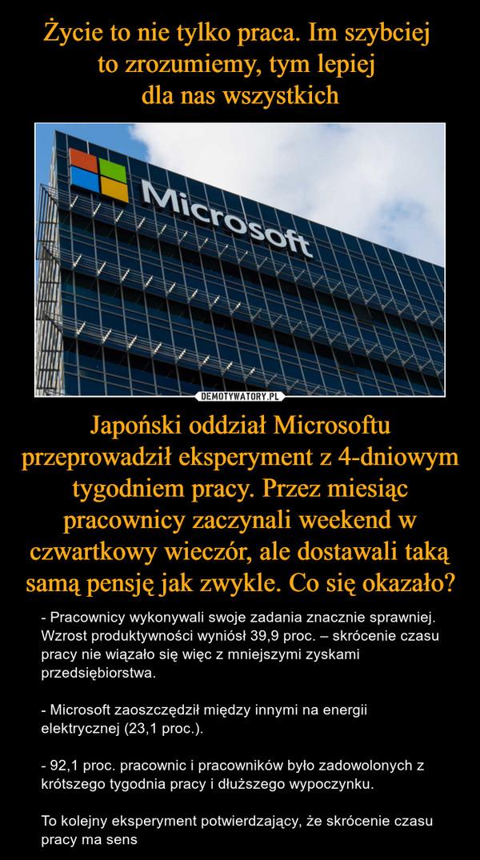 Japoński oddział Microsoftu przeprowadził eksperyment z 4-dniowym tygodniem pracy. Przez miesiąc pracownicy zaczynali weekend w czwartkowy wieczór, ale dostawali taką samą pensję jak zwykle. Co się okazało? – - Pracownicy wykonywali swoje zadania znacznie sprawniej. Wzrost produktywności wyniósł 39,9 proc. – skrócenie czasu pracy nie wiązało się więc z mniejszymi zyskami przedsiębiorstwa.- Microsoft zaoszczędził między innymi na energii elektrycznej (23,1 proc.).- 92,1 proc. pracownic i pracowników było zadowolonych z krótszego tygodnia pracy i dłuższego wypoczynku.To kolejny eksperyment potwierdzający, że skrócenie czasu pracy ma sens