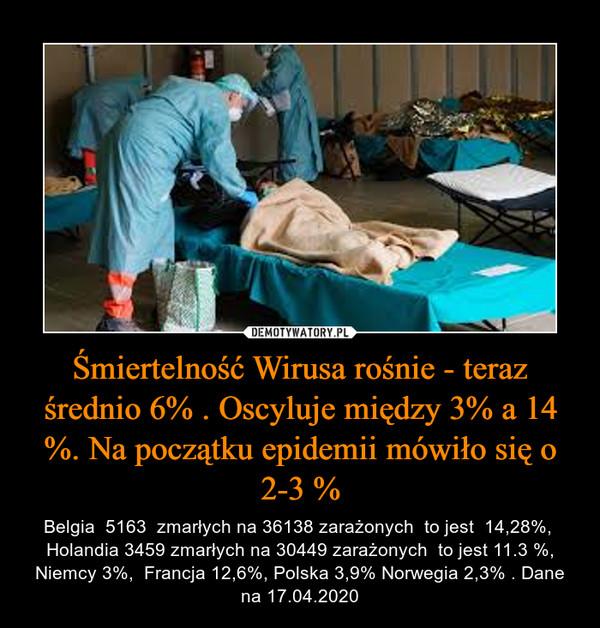 Śmiertelność Wirusa rośnie - teraz średnio 6% . Oscyluje między 3% a 14 %. Na początku epidemii mówiło się o 2-3 % – Belgia  5163  zmarłych na 36138 zarażonych  to jest  14,28%,  Holandia 3459 zmarłych na 30449 zarażonych  to jest 11.3 %, Niemcy 3%,  Francja 12,6%, Polska 3,9% Norwegia 2,3% . Dane na 17.04.2020