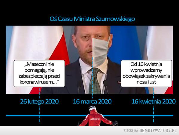 Oś Czasu ministra Szumowskiego – Oś Czasu ministra Szumowskiego