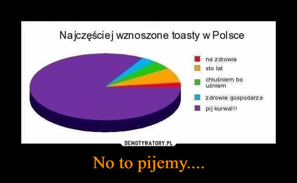 No to pijemy.... –