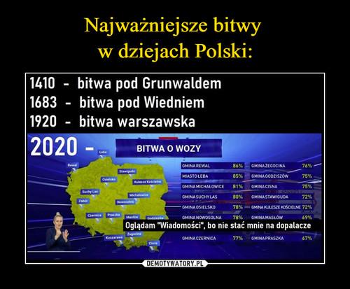 Najważniejsze bitwy  w dziejach Polski: