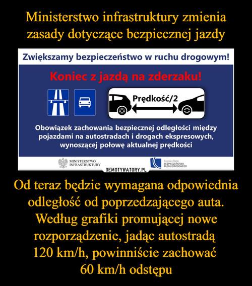 Ministerstwo infrastruktury zmienia zasady dotyczące bezpiecznej jazdy Od teraz będzie wymagana odpowiednia odległość od poprzedzającego auta. Według grafiki promującej nowe rozporządzenie, jadąc autostradą  120 km/h, powinniście zachować  60 km/h odstępu