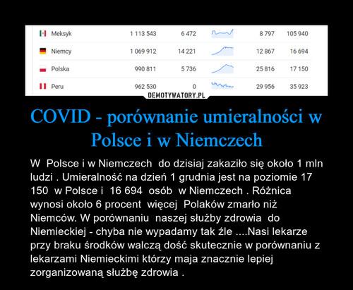 COVID - porównanie umieralności w Polsce i w Niemczech