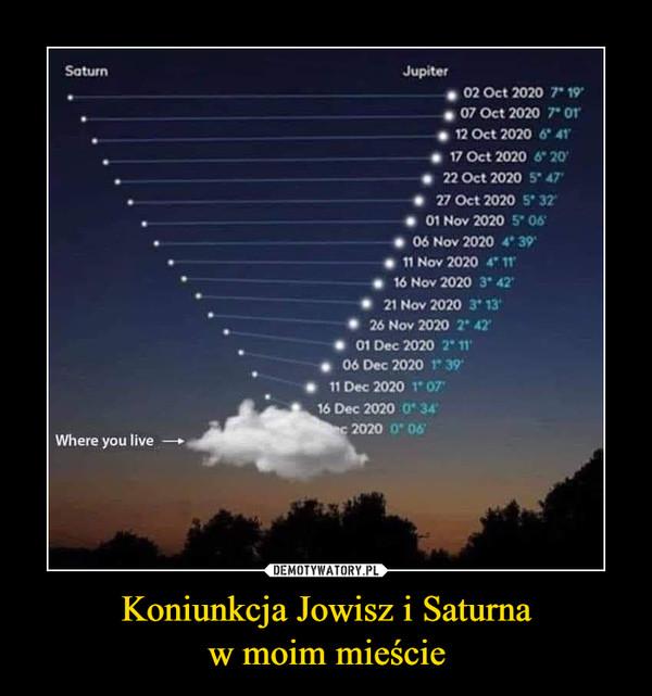 Koniunkcja Jowisz i Saturnaw moim mieście –