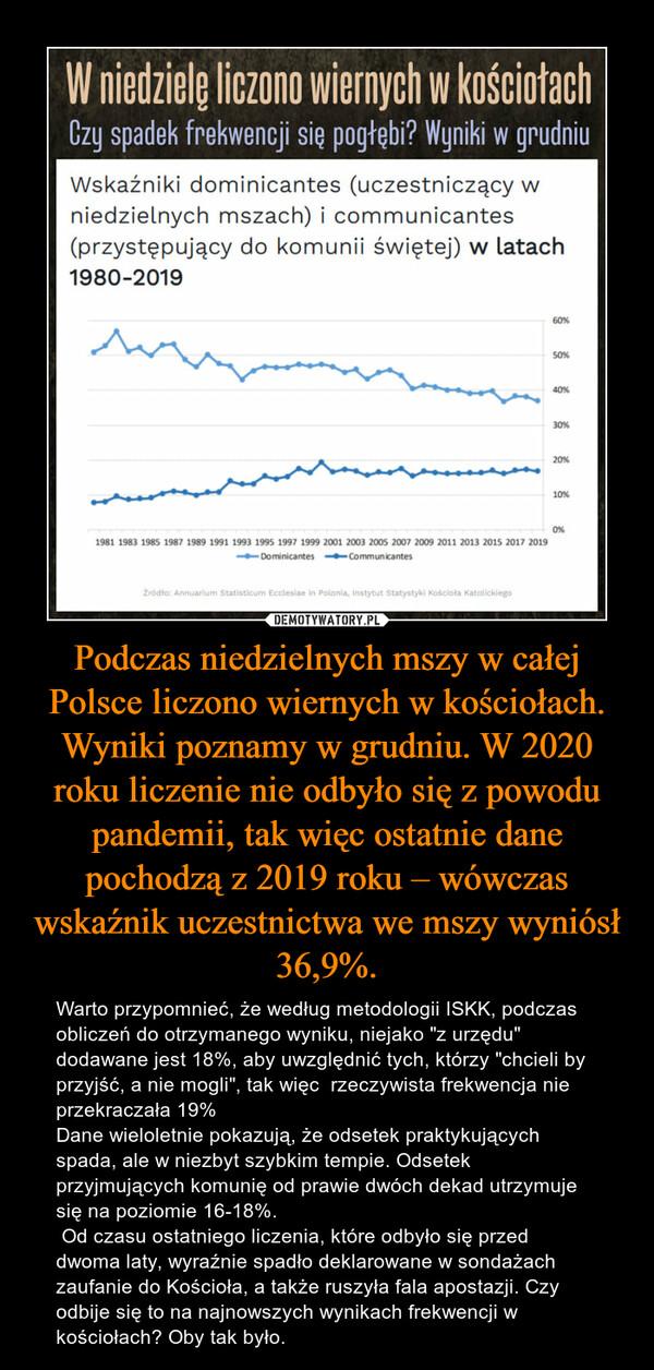 """Podczas niedzielnych mszy w całej Polsce liczono wiernych w kościołach. Wyniki poznamy w grudniu. W 2020 roku liczenie nie odbyło się z powodu pandemii, tak więc ostatnie dane pochodzą z 2019 roku – wówczas wskaźnik uczestnictwa we mszy wyniósł 36,9%. – Warto przypomnieć, że według metodologii ISKK, podczas obliczeń do otrzymanego wyniku, niejako """"z urzędu"""" dodawane jest 18%, aby uwzględnić tych, którzy """"chcieli by przyjść, a nie mogli"""", tak więc  rzeczywista frekwencja nie przekraczała 19%Dane wieloletnie pokazują, że odsetek praktykujących spada, ale w niezbyt szybkim tempie. Odsetek przyjmujących komunię od prawie dwóch dekad utrzymuje się na poziomie 16-18%. Od czasu ostatniego liczenia, które odbyło się przed dwoma laty, wyraźnie spadło deklarowane w sondażach zaufanie do Kościoła, a także ruszyła fala apostazji. Czy odbije się to na najnowszych wynikach frekwencji w kościołach? Oby tak było."""